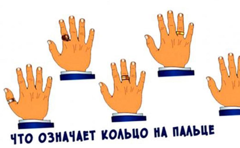 То, на каком пальце вы носите кольцо может рассказать о вас много интересного